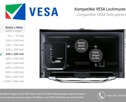 VESA Norm 300 x 300