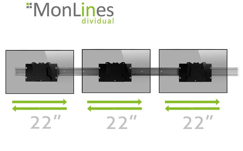 MonLines Wandschiene mit VESA Aufnahme für 3 Displays