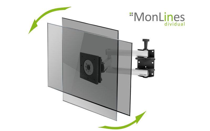 MonLines Adapter Pivot für Novus SKY