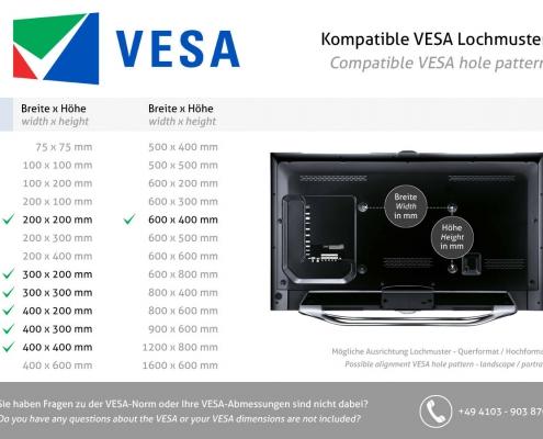 VESA Norm 200x200 300x200 300x300 400x200 400x300 400x400 600x400