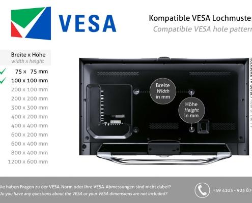 VESA Norm 75 x 75 100 x 100